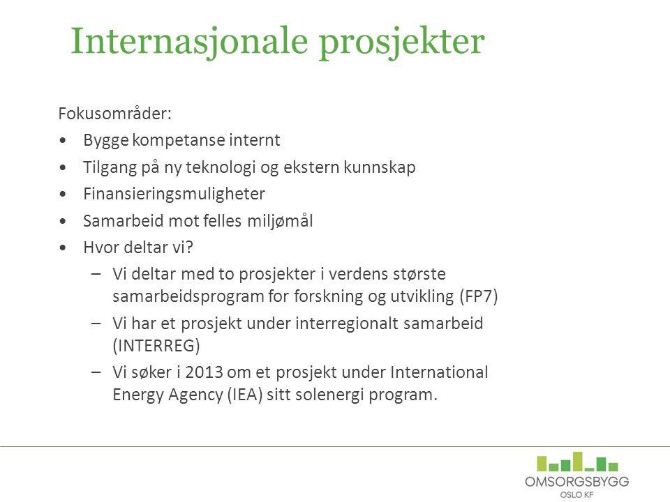 Internasjonale prosjekter Fokusområder: Bygge kompetanse internt Tilgang på ny teknologi og ekstern kunnskap Finansieringsmuligheter Samarbeid mot fel