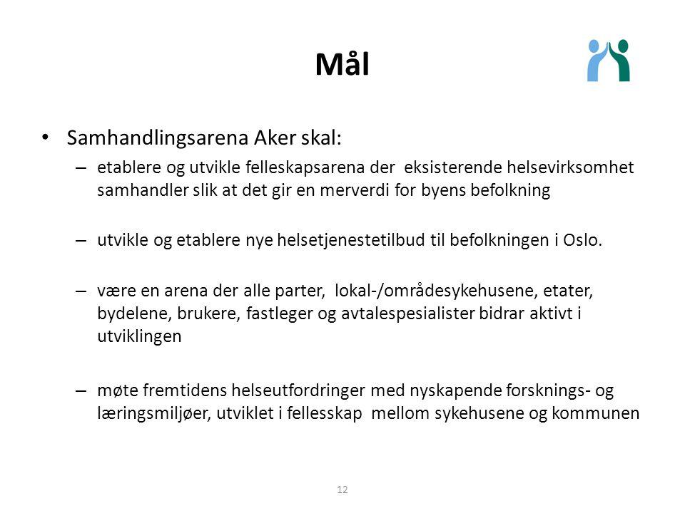 Mål Samhandlingsarena Aker skal: – etablere og utvikle felleskapsarena der eksisterende helsevirksomhet samhandler slik at det gir en merverdi for byens befolkning – utvikle og etablere nye helsetjenestetilbud til befolkningen i Oslo.