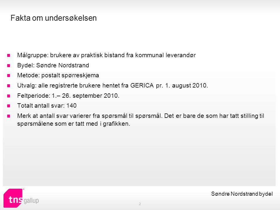 Målgruppe: brukere av praktisk bistand fra kommunal leverandør Bydel: Søndre Nordstrand Metode: postalt spørreskjema Utvalg: alle registrerte brukere hentet fra GERICA pr.