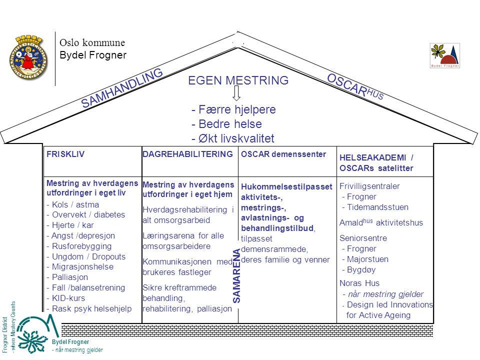 SAMHANDLING OSCAR HUS FRISKLIV Mestring av hverdagens utfordringer i eget liv - Kols / astma - Overvekt / diabetes - Hjerte / kar - Angst /depresjon -