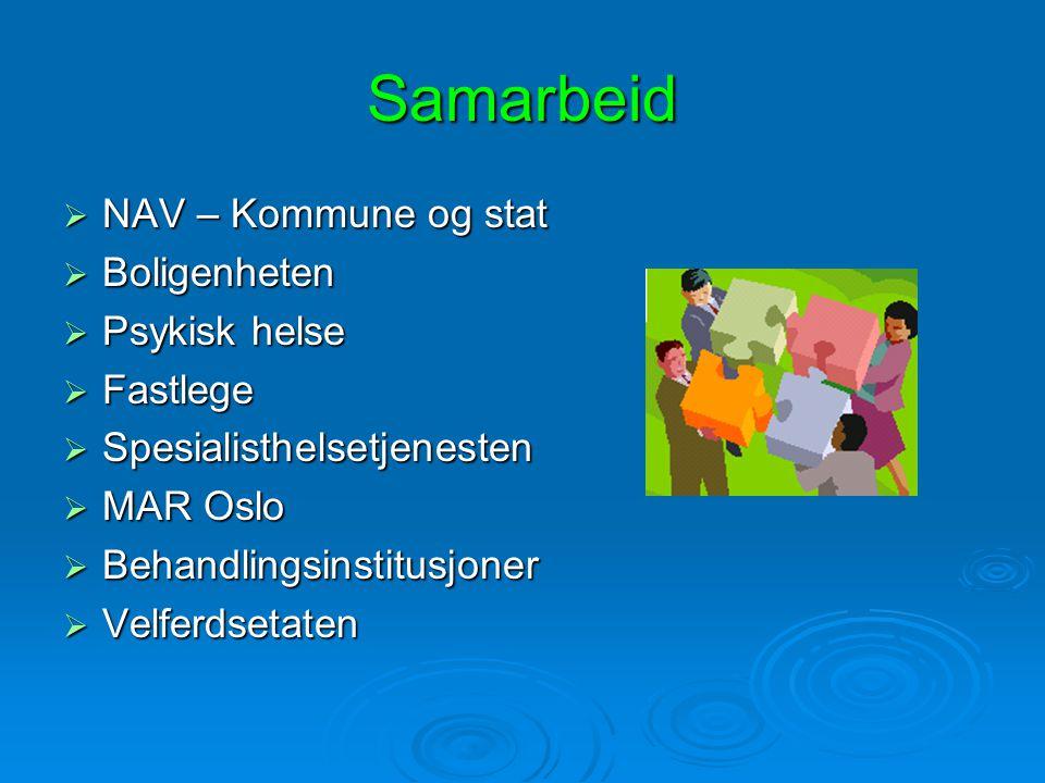 Samarbeid  NAV – Kommune og stat  Boligenheten  Psykisk helse  Fastlege  Spesialisthelsetjenesten  MAR Oslo  Behandlingsinstitusjoner  Velferdsetaten