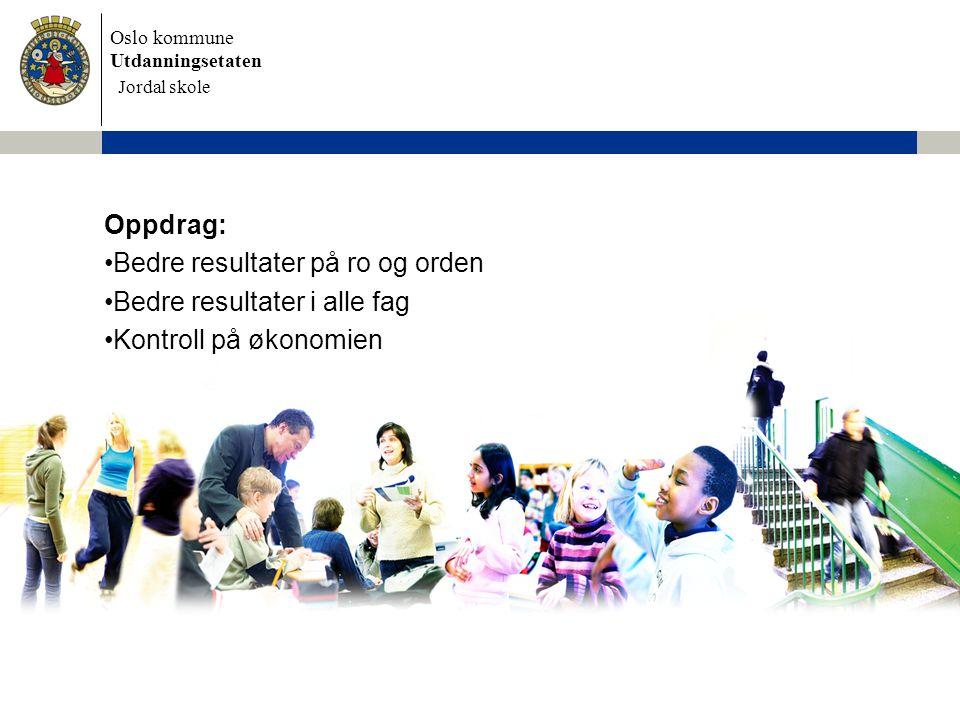 Oslo kommune Utdanningsetaten Skolens navn settes inn her Oppdrag: Bedre resultater på ro og orden Bedre resultater i alle fag Kontroll på økonomien J