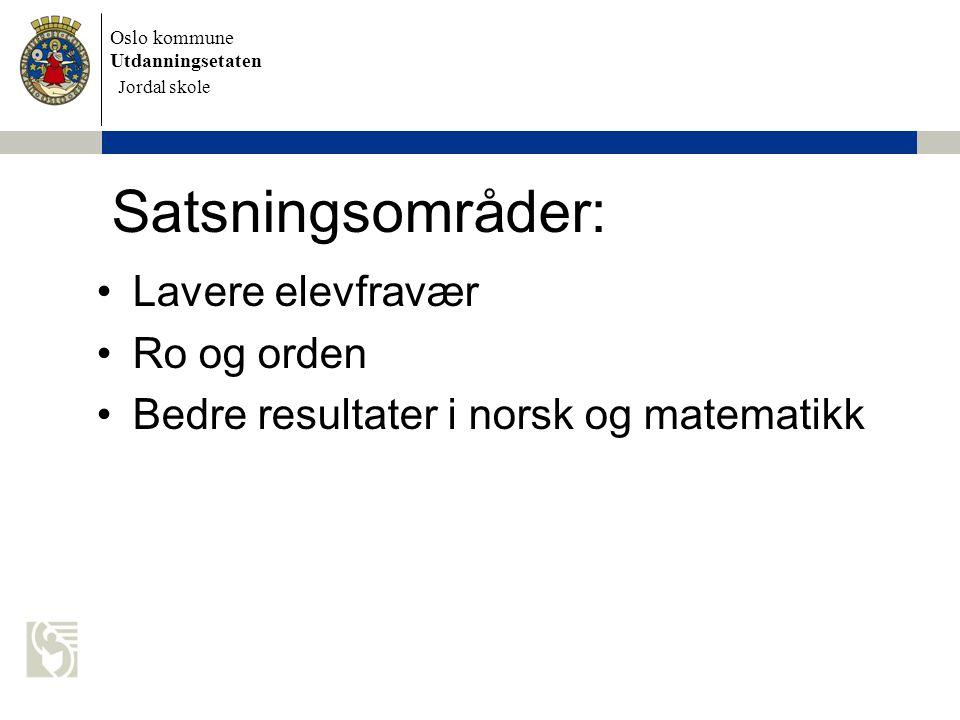 Oslo kommune Utdanningsetaten Skolens navn settes inn her Fravær 10.