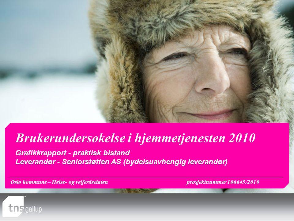 Oslo kommune – Helse- og velferdsetatenprosjektnummer 106645/2010 Brukerundersøkelse i hjemmetjenesten 2010 Grafikkrapport - praktisk bistand Leverandør - Seniorstøtten AS (bydelsuavhengig leverandør)