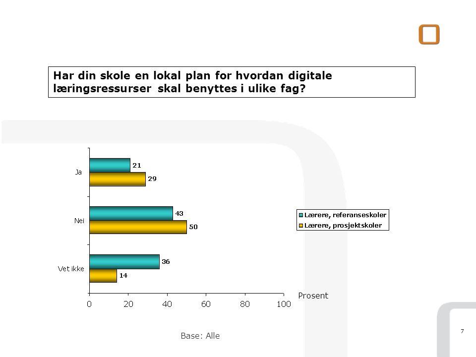 7 Har din skole en lokal plan for hvordan digitale læringsressurser skal benyttes i ulike fag.