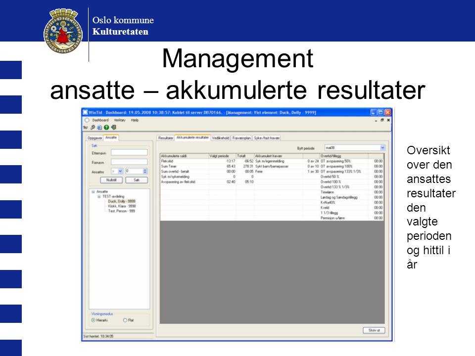 Oslo kommune Kulturetaten Management ansatte – akkumulerte resultater Oversikt over den ansattes resultater den valgte perioden og hittil i år