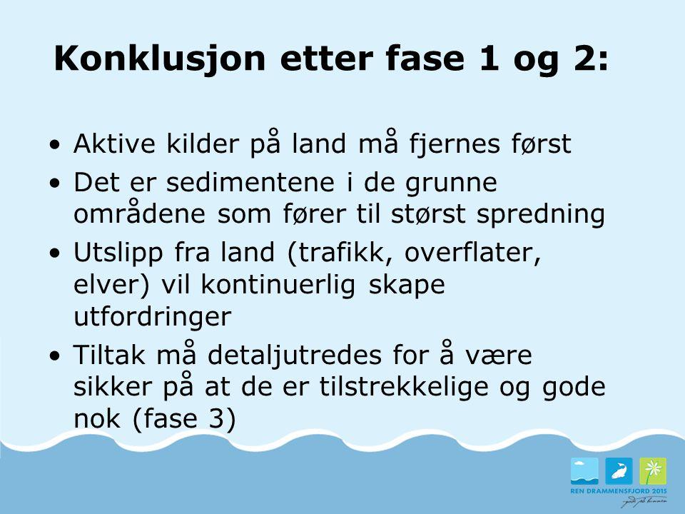 Konklusjon etter fase 1 og 2: Aktive kilder på land må fjernes først Det er sedimentene i de grunne områdene som fører til størst spredning Utslipp fr