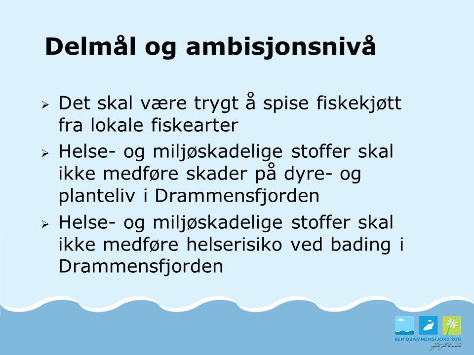 Delmål og ambisjonsnivå  Det skal være trygt å spise fiskekjøtt fra lokale fiskearter  Helse- og miljøskadelige stoffer skal ikke medføre skader på