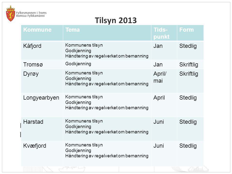 Tilsyn 2013 Det er utviklet en felles metodehandbok for tilsyn på barnehageområdet og grunnopplæringsområdet.