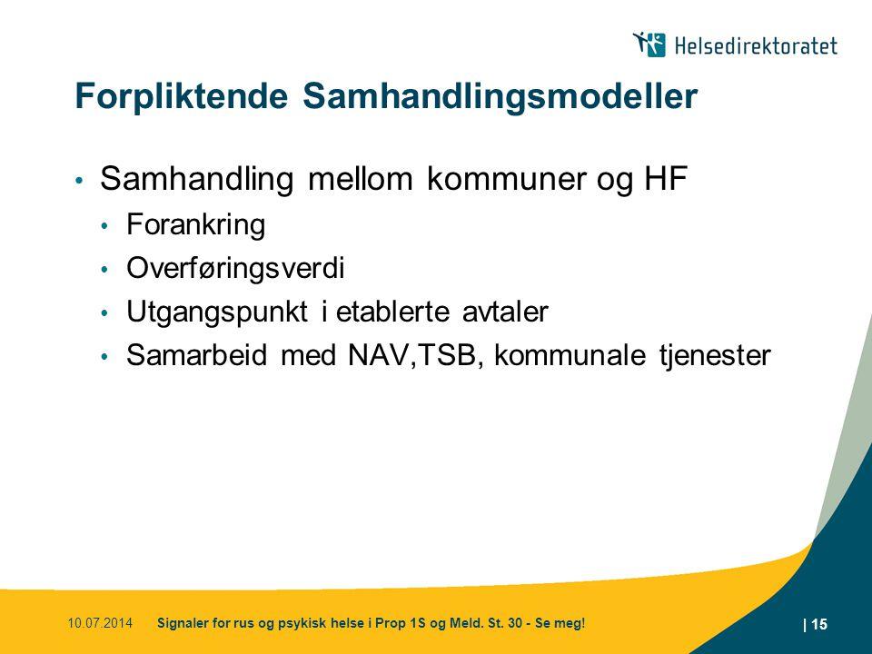 Forpliktende Samhandlingsmodeller Samhandling mellom kommuner og HF Forankring Overføringsverdi Utgangspunkt i etablerte avtaler Samarbeid med NAV,TSB