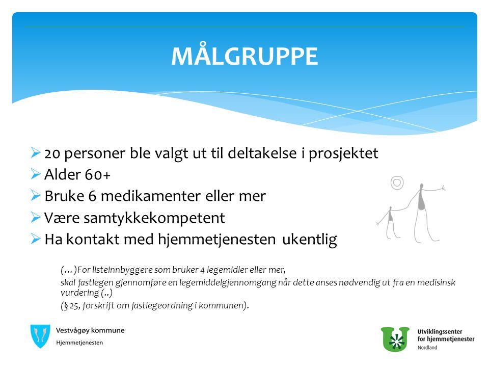  20 personer ble valgt ut til deltakelse i prosjektet  Alder 60+  Bruke 6 medikamenter eller mer  Være samtykkekompetent  Ha kontakt med hjemmetj