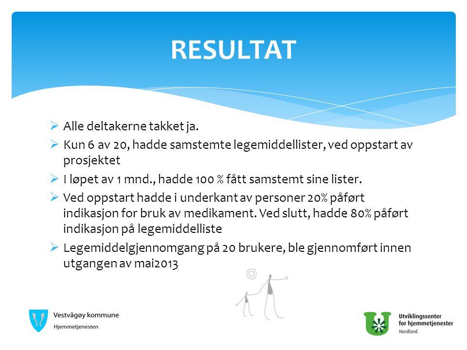  Alle deltakerne takket ja.  Kun 6 av 20, hadde samstemte legemiddellister, ved oppstart av prosjektet  I løpet av 1 mnd., hadde 100 % fått samstem