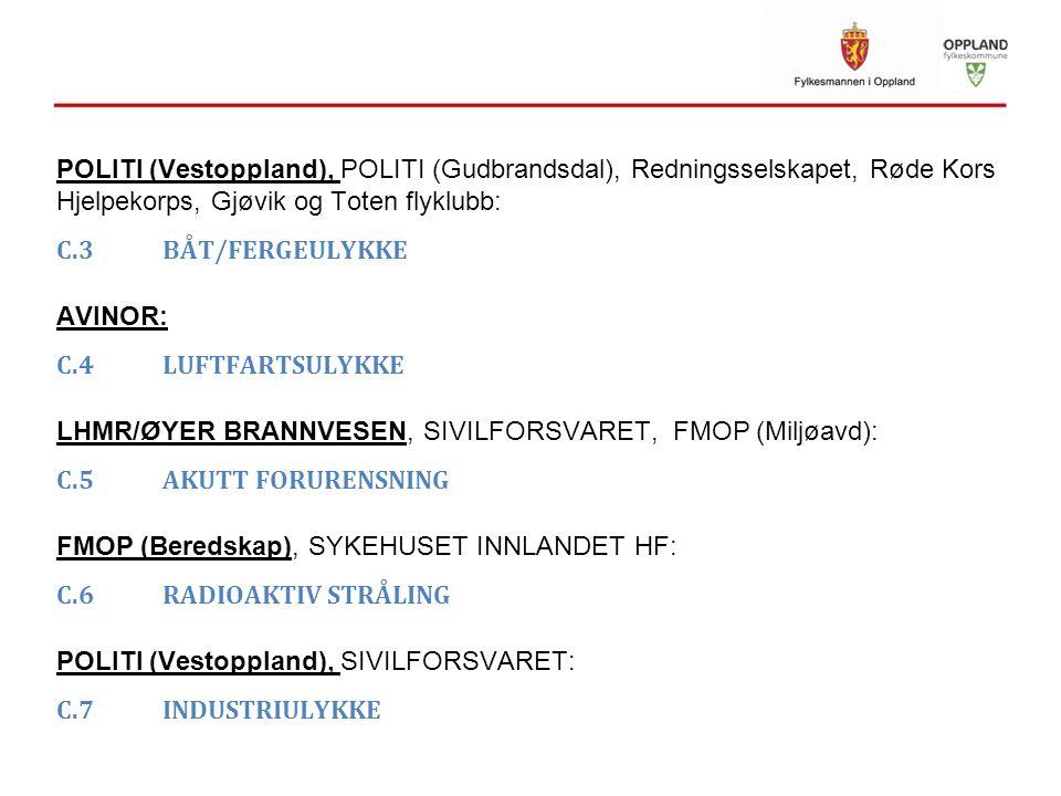 POLITI (Vestoppland), POLITI (Gudbrandsdal), Redningsselskapet, Røde Kors Hjelpekorps, Gjøvik og Toten flyklubb: C.3BÅT/FERGEULYKKE AVINOR: C.4LUFTFAR