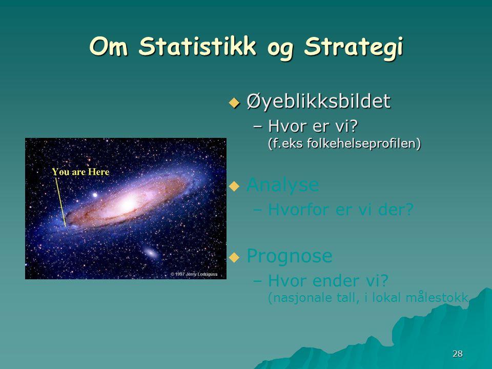 28 Om Statistikk og Strategi  Øyeblikksbildet –Hvor er vi.