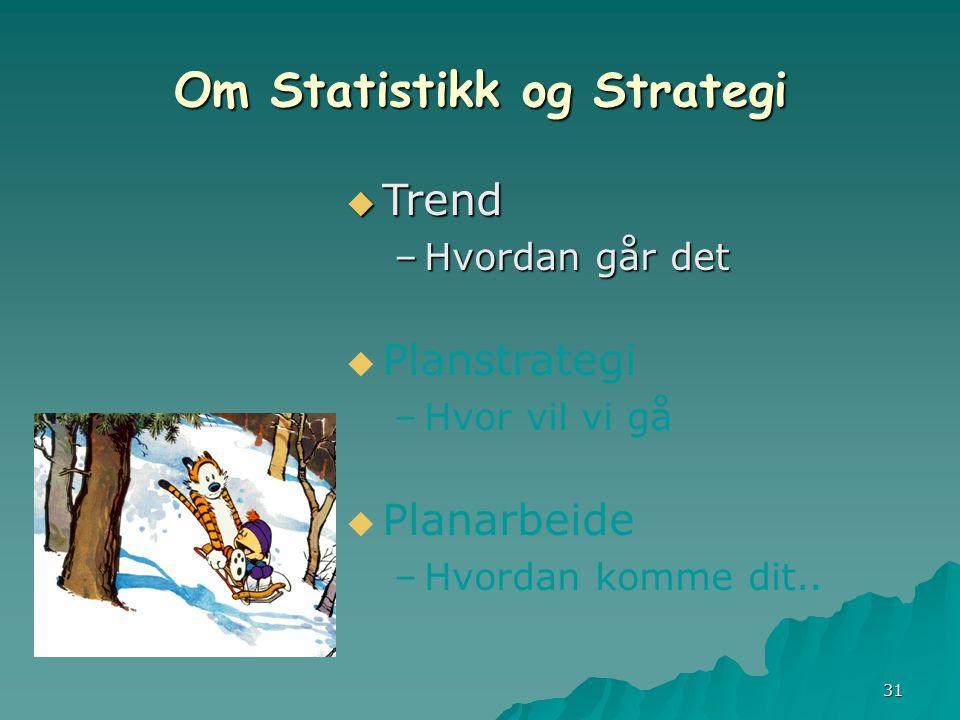 31  Trend –Hvordan går det  Planstrategi –Hvor vil vi gå  Planarbeide –Hvordan komme dit..