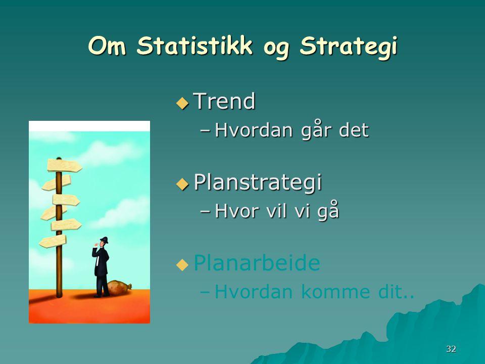 32  Trend –Hvordan går det  Planstrategi –Hvor vil vi gå   Planarbeide – –Hvordan komme dit..