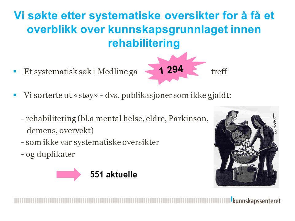 Det forskningsbaserte kunnskapsgrunnlaget innen rehabilitering  Hjerterehabilitering – 37 oversikter  Kreftrehabilitering –40 oversikter  Rehab.