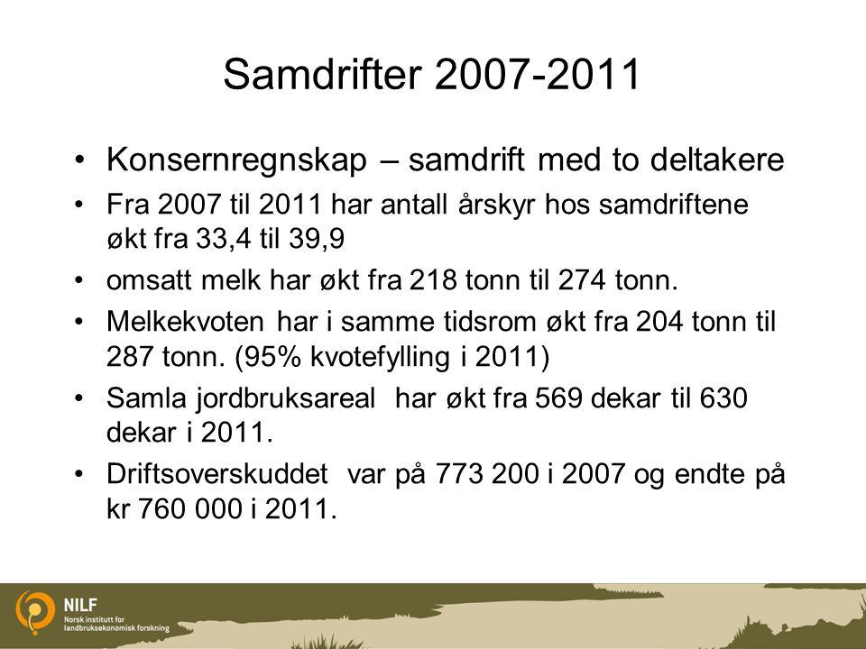 Samdrifter 2007-2011 Konsernregnskap – samdrift med to deltakere Fra 2007 til 2011 har antall årskyr hos samdriftene økt fra 33,4 til 39,9 omsatt melk