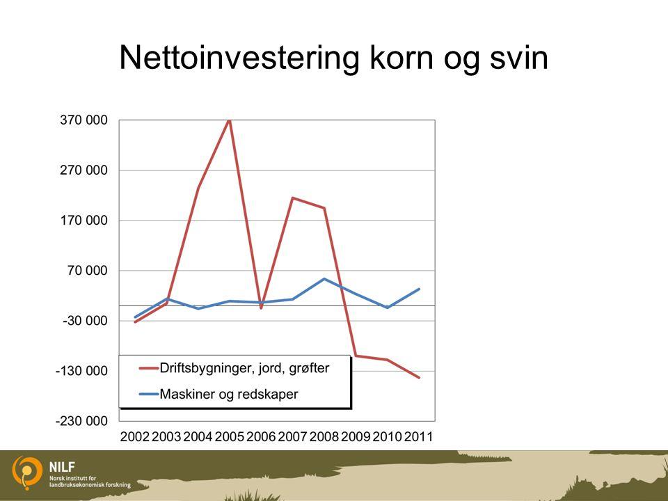 Nettoinvestering korn og svin