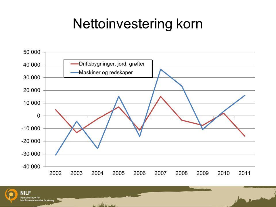 Nettoinvestering korn