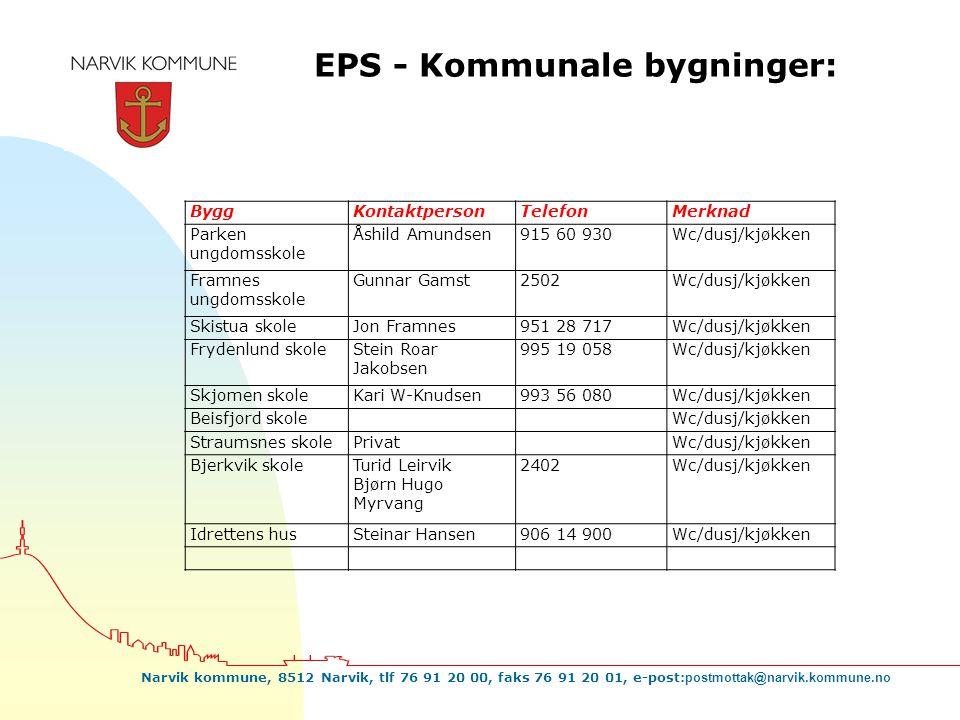 Narvik kommune, 8512 Narvik, tlf 76 91 20 00, faks 76 91 20 01, e-post: postmottak@narvik.kommune.no EPS - Kommunale bygninger: ByggKontaktpersonTelef