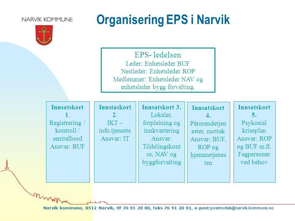 Narvik kommune, 8512 Narvik, tlf 76 91 20 00, faks 76 91 20 01, e-post: postmottak@narvik.kommune.no Organisering EPS i Narvik EPS- ledelsen Leder: En