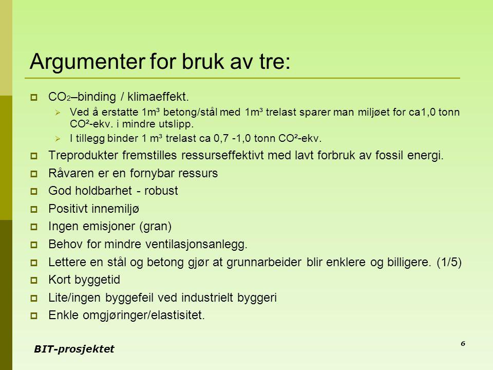 BIT-prosjektet Argumenter for bruk av tre:  CO 2 –binding / klimaeffekt.  Ved å erstatte 1m³ betong/stål med 1m³ trelast sparer man miljøet for ca1,