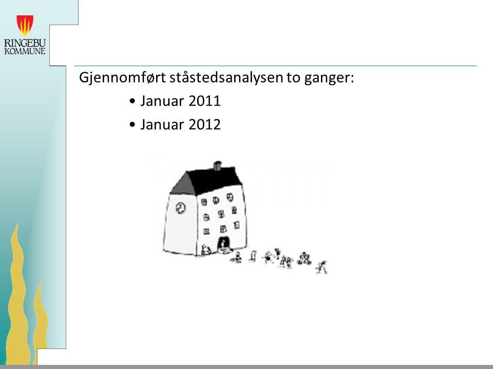 Gjennomført ståstedsanalysen to ganger: Januar 2011 Januar 2012