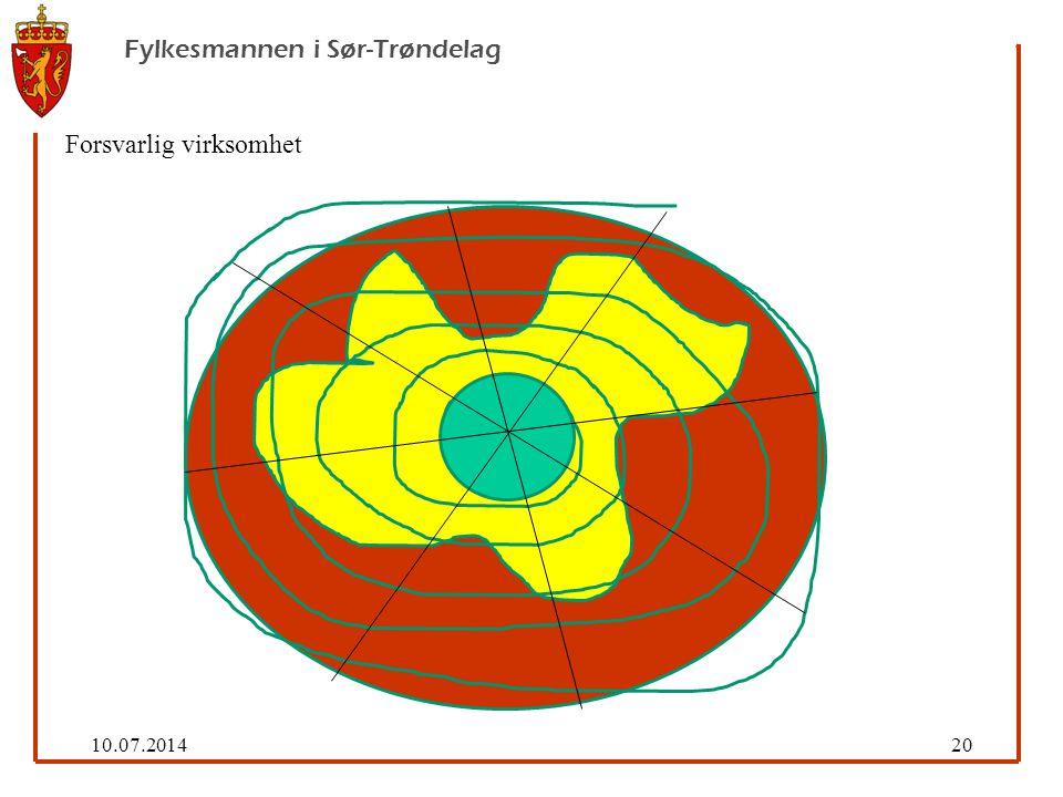 10.07.201420 Fylkesmannen i Sør-Trøndelag Forsvarlig virksomhet