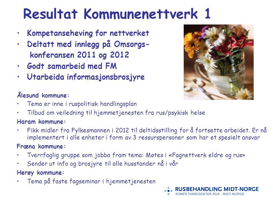 Resultat Kommunenettverk 1 Kompetanseheving for nettverket Deltatt med innlegg på Omsorgs- konferansen 2011 og 2012 Godt samarbeid med FM Utarbeida in