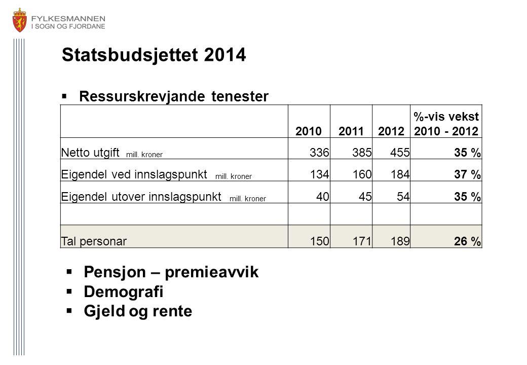 Statsbudsjettet 2014  Ressurskrevjande tenester 201020112012 %-vis vekst 2010 - 2012 Netto utgift mill. kroner 33638545535 % Eigendel ved innslagspun
