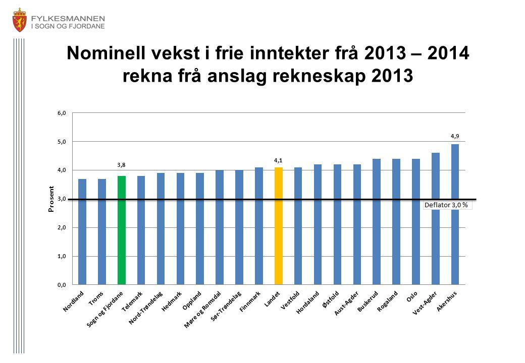 Nominell vekst i frie inntekter frå 2013 – 2014 rekna frå anslag rekneskap 2013