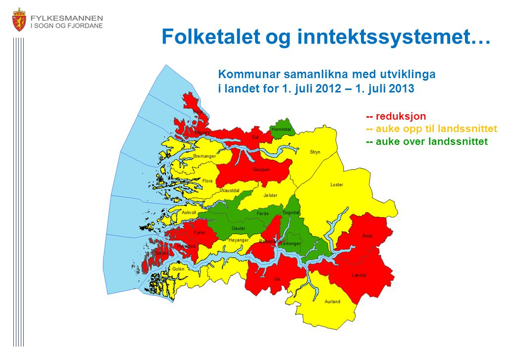Folketalet og inntektssystemet… Kommunar samanlikna med utviklinga i landet for 1. juli 2012 – 1. juli 2013 -- reduksjon -- auke opp til landssnittet