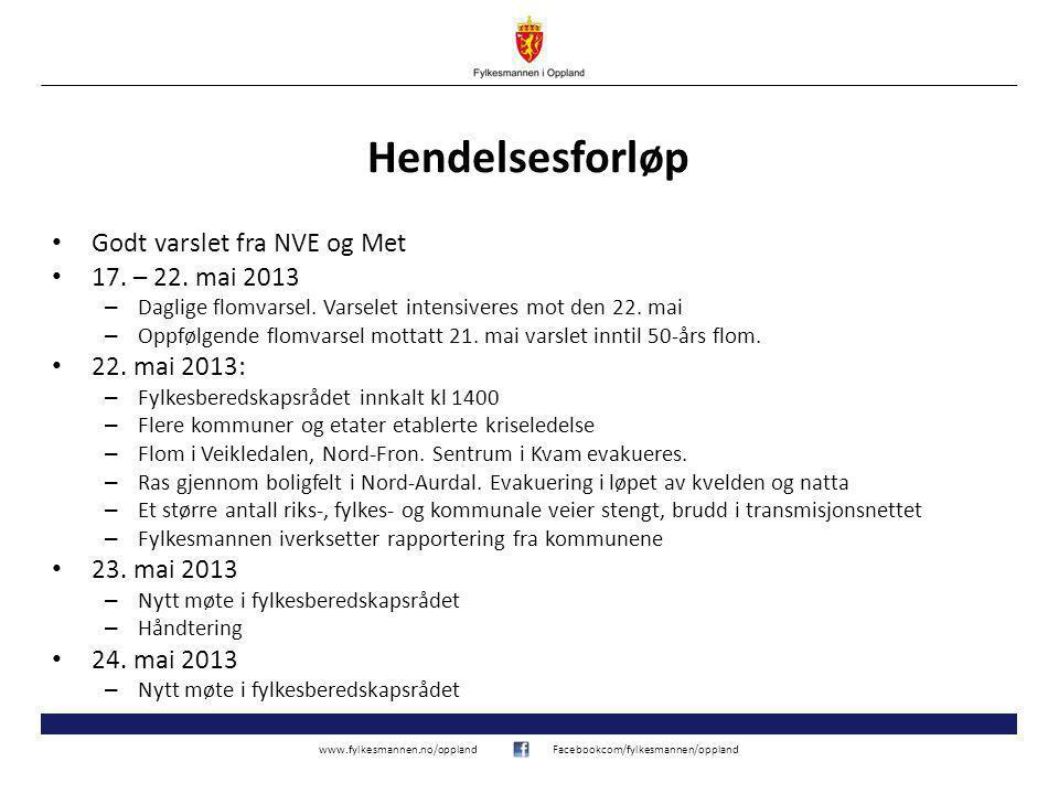 www.fylkesmannen.no/opplandFacebookcom/fylkesmannen/oppland Hendelsesforløp Godt varslet fra NVE og Met 17.