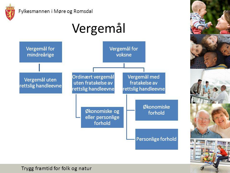 Fylkesmannen i Møre og Romsdal Trygg framtid for folk og natur Vergemål Vergemål for voksne Ordinært vergemål uten fratakelse av rettslig handleevne Ø