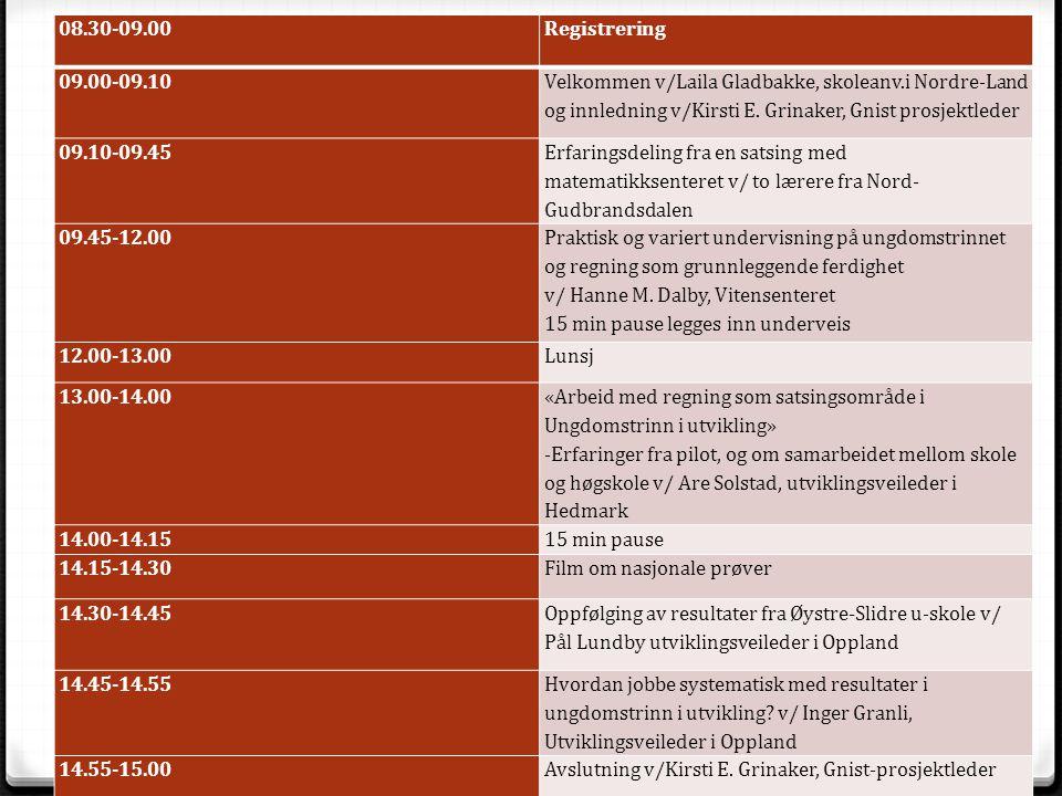 08.30-09.00Registrering 09.00-09.10 Velkommen v/Laila Gladbakke, skoleanv.i Nordre-Land og innledning v/Kirsti E. Grinaker, Gnist prosjektleder 09.10-