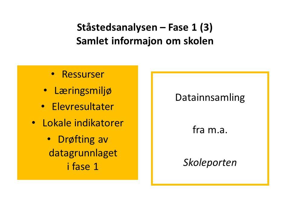 Ståstedsanalysen – Fase 1 (3) Samlet informajon om skolen Ressurser Læringsmiljø Elevresultater Lokale indikatorer Drøfting av datagrunnlaget i fase 1