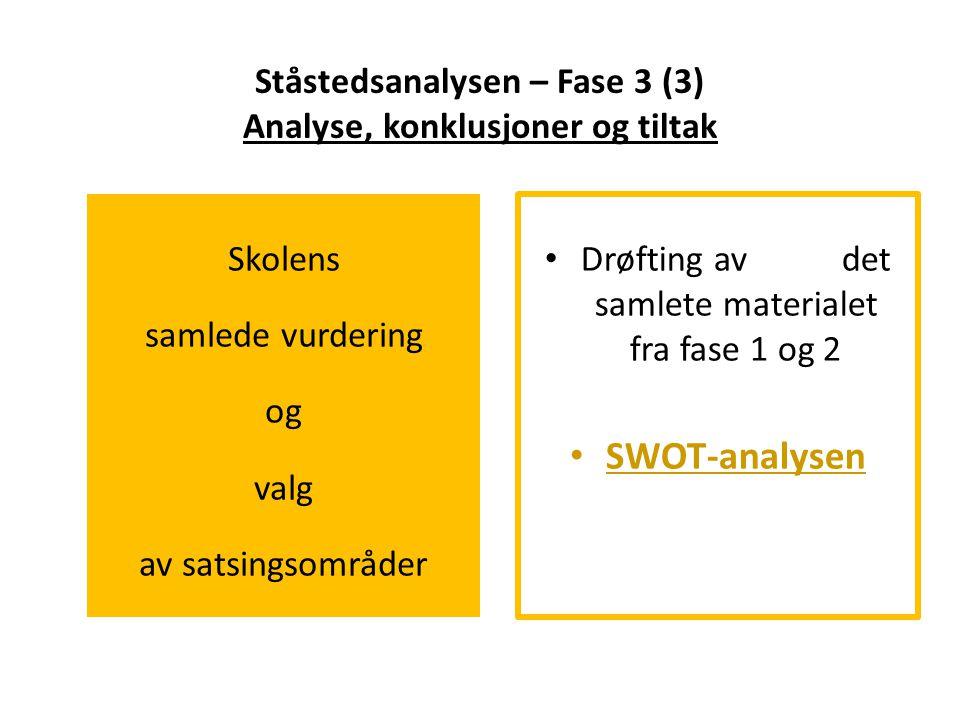 Ståstedsanalysen – Fase 3 (3) Analyse, konklusjoner og tiltak Skolens samlede vurdering og valg av satsingsområder Drøfting av det samlete materialet