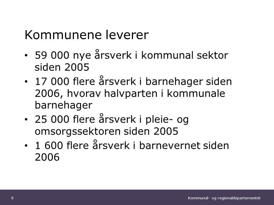 """Norsk mal:Tekst med kulepunkter Tips bunntekst: For å sidenummer, dato, og tittel på presentasjon: Klikk på """"Sett Inn"""" -> Topp og bunntekst -> Huk av"""