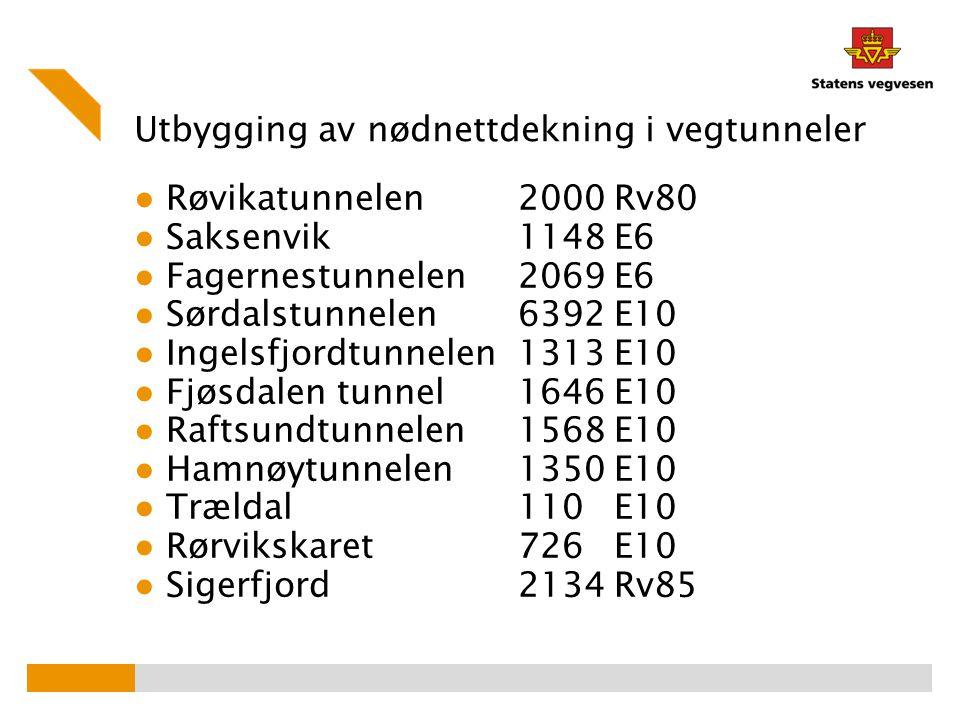 Utbygging av nødnettdekning i vegtunneler ● Røvikatunnelen2000Rv80 ● Saksenvik1148E6 ● Fagernestunnelen2069E6 ● Sørdalstunnelen6392E10 ● Ingelsfjordtu