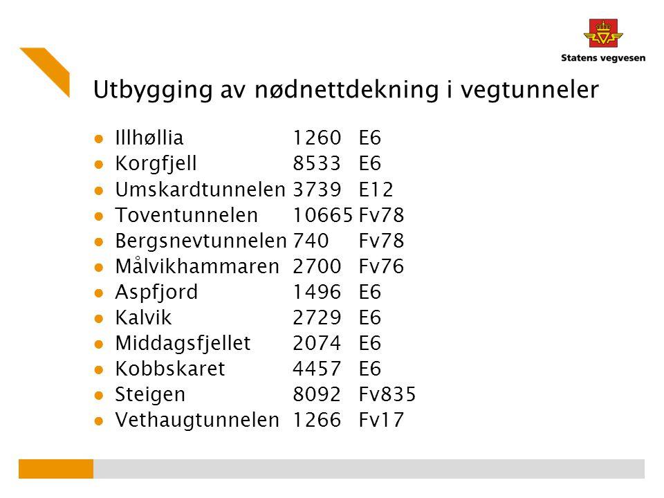 Utbygging av nødnettdekning i vegtunneler ● Illhøllia1260E6 ● Korgfjell8533E6 ● Umskardtunnelen3739E12 ● Toventunnelen10665Fv78 ● Bergsnevtunnelen740F
