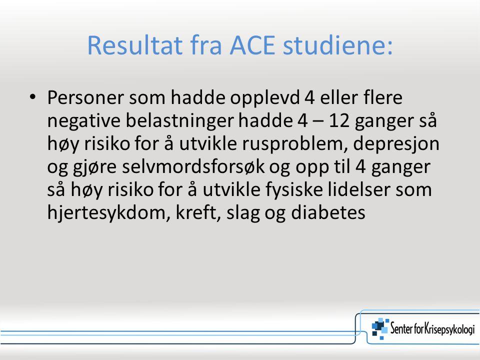 Resultat fra ACE studiene: Personer som hadde opplevd 4 eller flere negative belastninger hadde 4 – 12 ganger så høy risiko for å utvikle rusproblem,