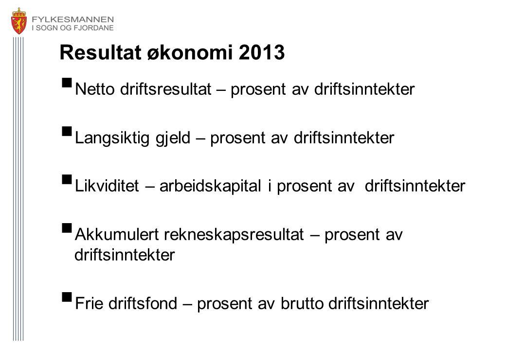 Resultat økonomi 2013  Netto driftsresultat – prosent av driftsinntekter  Langsiktig gjeld – prosent av driftsinntekter  Likviditet – arbeidskapita
