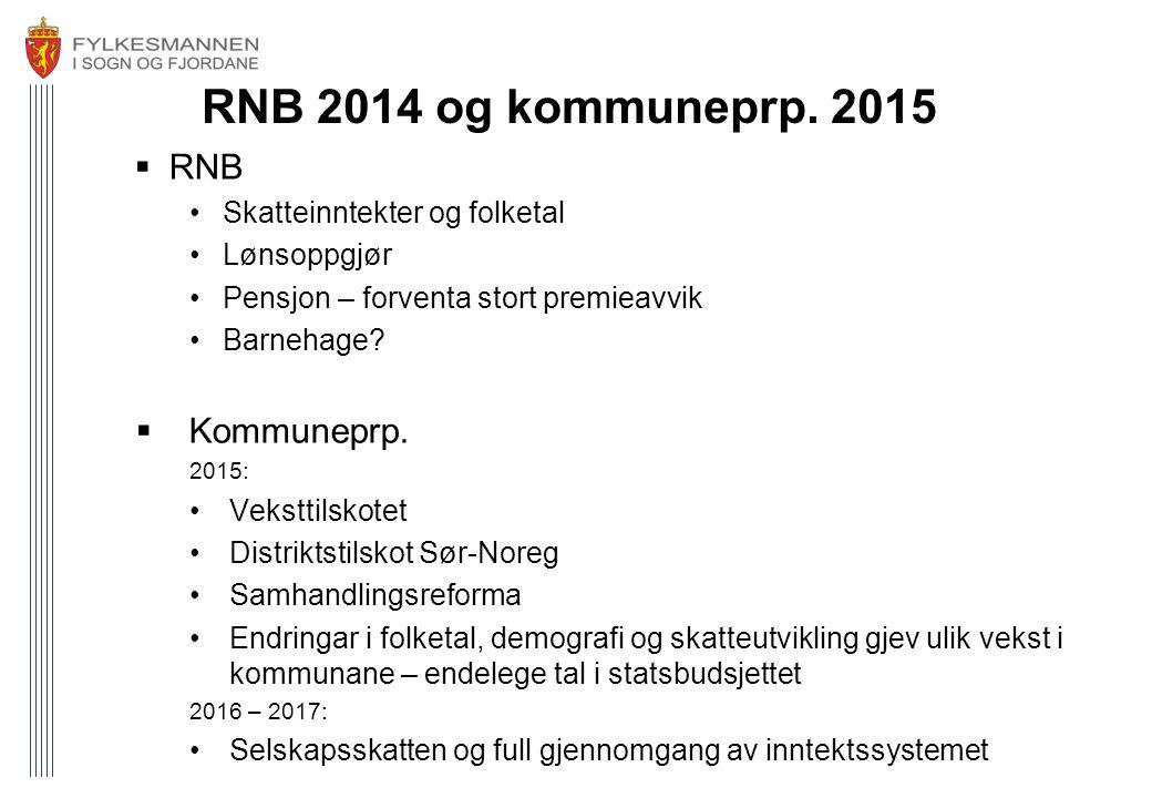 Økonomi 2014 – 2015…