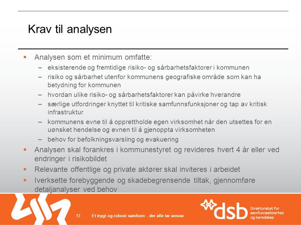 Krav til analysen  Analysen som et minimum omfatte: –eksisterende og fremtidige risiko- og sårbarhetsfaktorer i kommunen –risiko og sårbarhet utenfor