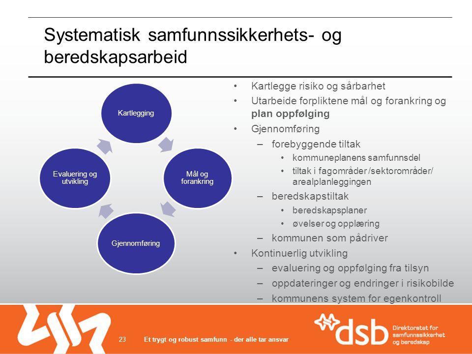 Systematisk samfunnssikkerhets- og beredskapsarbeid Kartlegge risiko og sårbarhet Utarbeide forpliktene mål og forankring og plan oppfølging Gjennomfø