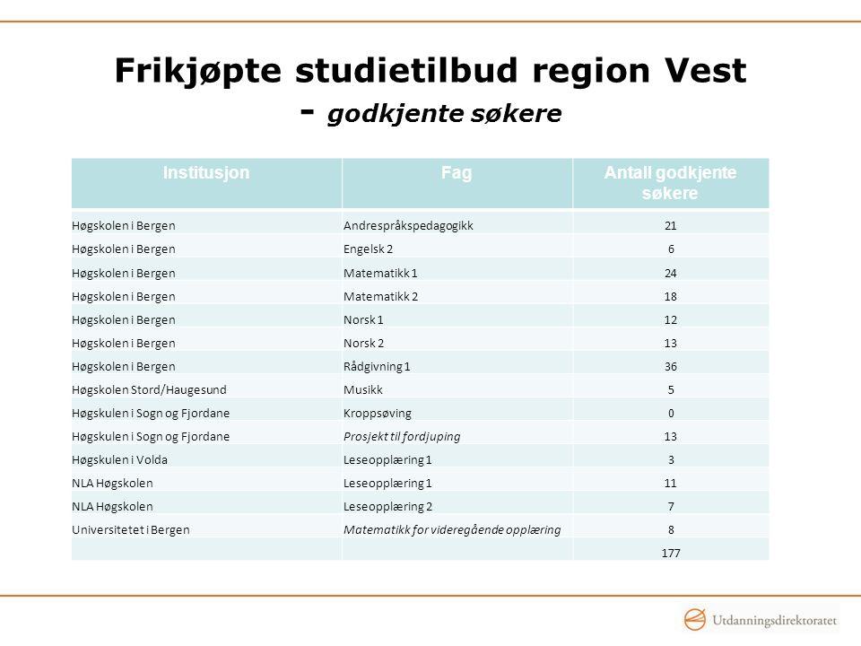 Frikjøpte studietilbud region Vest - godkjente søkere InstitusjonFagAntall godkjente søkere Høgskolen i BergenAndrespråkspedagogikk21 Høgskolen i Berg