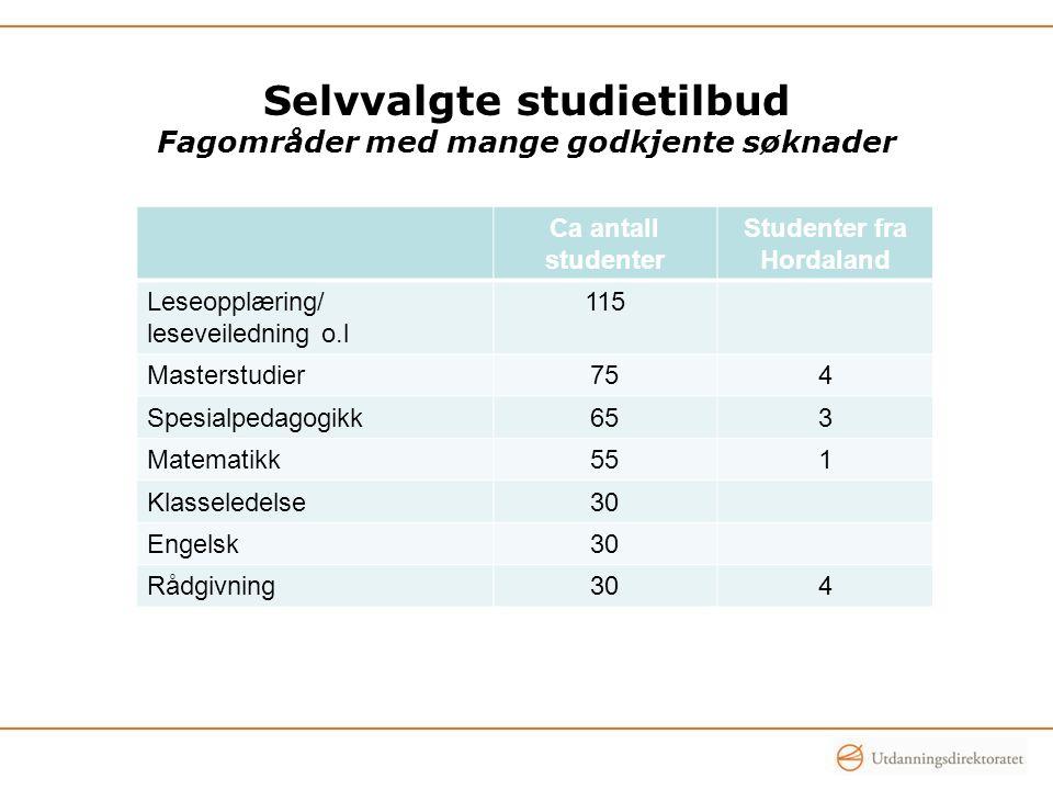 Selvvalgte studietilbud Fagområder med mange godkjente søknader Ca antall studenter Studenter fra Hordaland Leseopplæring/ leseveiledning o.l 115 Mast