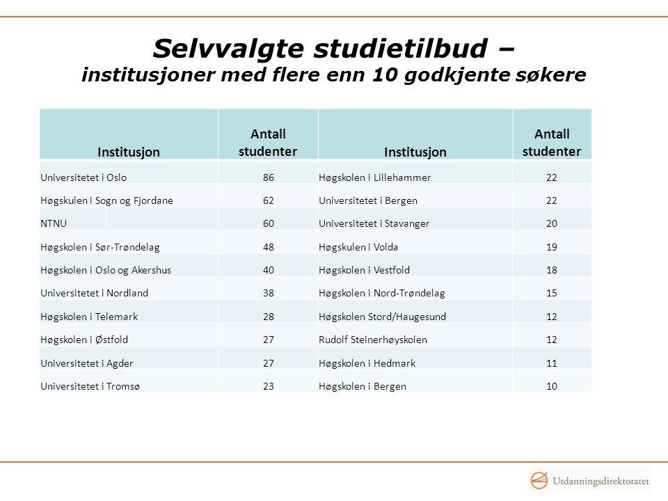 Selvvalgte studietilbud – institusjoner med flere enn 10 godkjente søkere Institusjon Antall studenterInstitusjon Antall studenter Universitetet i Osl