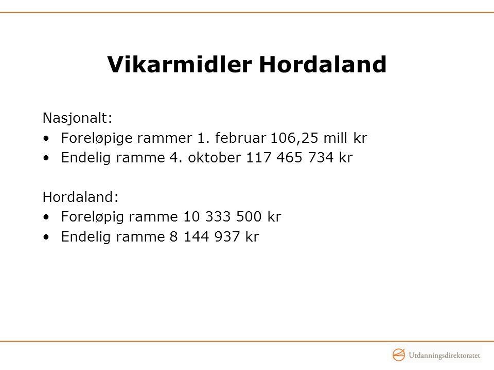 Vikarmidler Hordaland Nasjonalt: Foreløpige rammer 1. februar 106,25 mill kr Endelig ramme 4. oktober 117 465 734 kr Hordaland: Foreløpig ramme 10 333